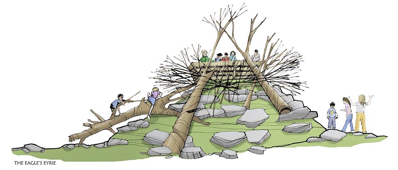 Healesville Sanctuary Playground Design Perspective